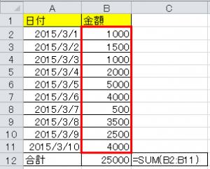 sum関数(Excel)